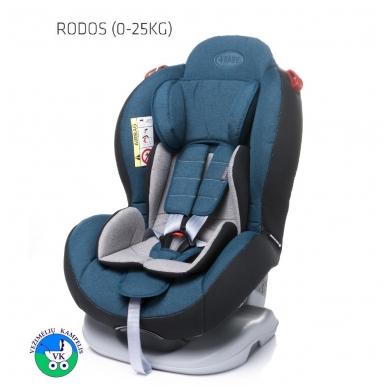 Автокресло 4baby RODOS 5