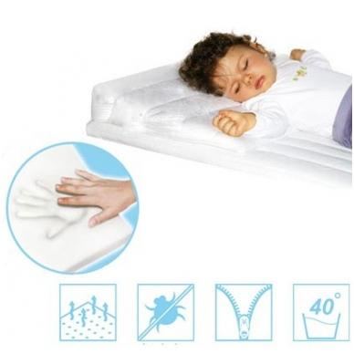 Ортопедическая подушка BabyMatex SMART